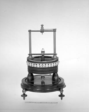 galvanometer with moving coil