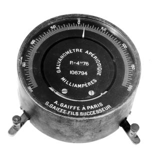 direct current milliammeter