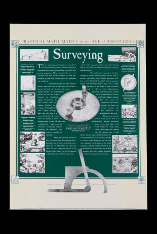 poster on early modern surveying, Whipple Museum of the History of Science