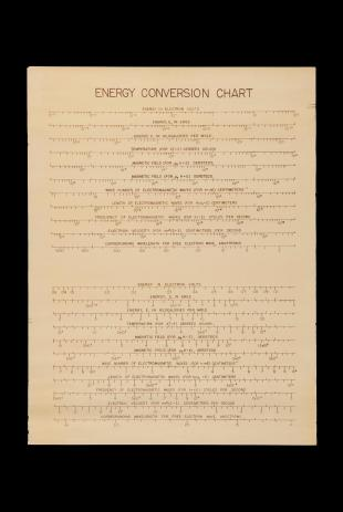 electron energy conversion chart